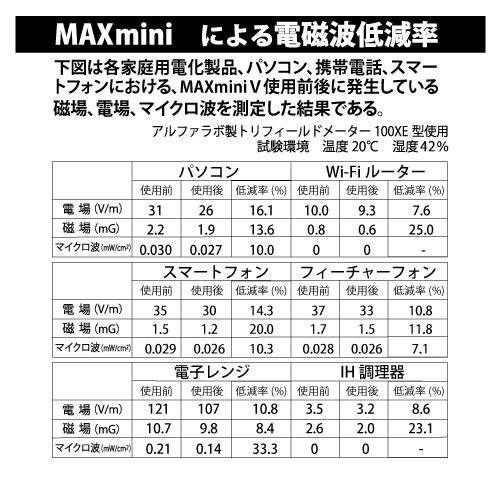 MAXmini V